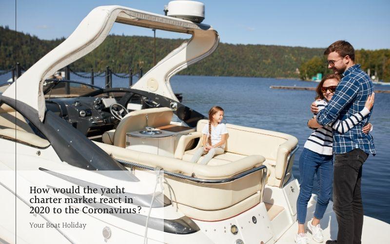 coronavirus-yacht-charter-2020-conditions
