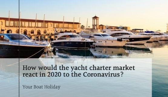 2020-coronavirus-yacht-charter-markets